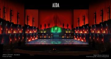 Aida simulazione_ATTO2°B